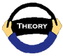 Theory Test Information